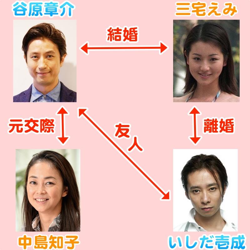 谷原章介 嫁 三宅恵美 子供 名前 元カノ オセロ 中島 マンゴー